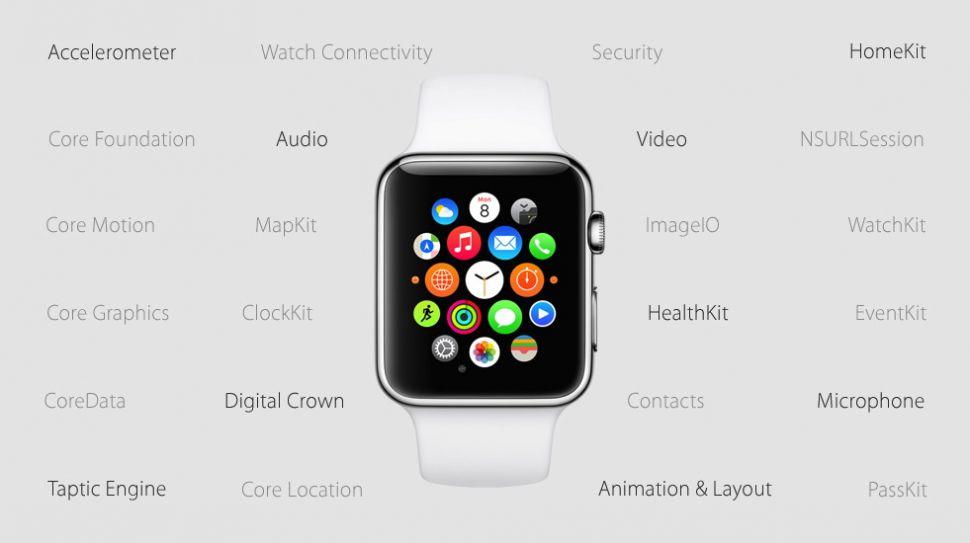 Apple watchOS 3.1 Güncellemesi Yayınlandı