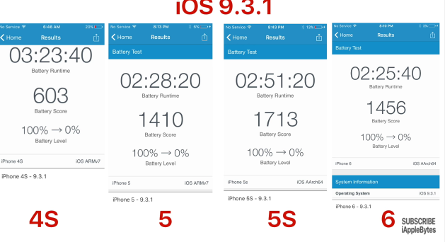 iOS 9.3.1 batarya performansi