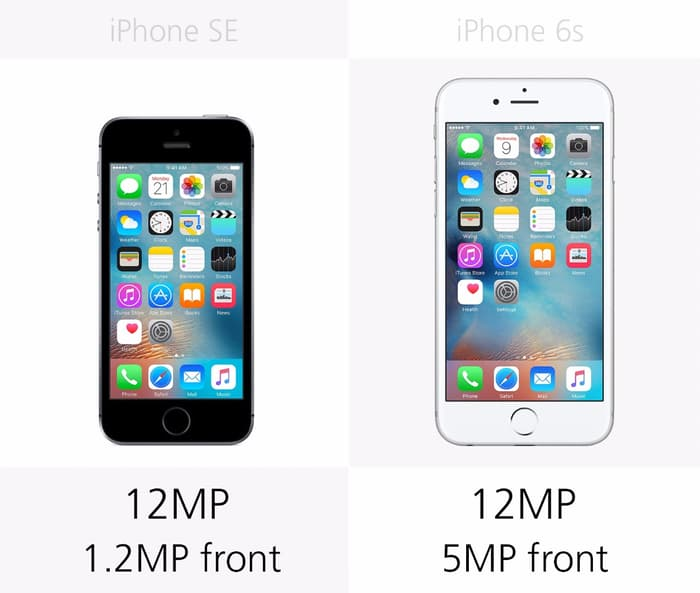 iphone se vs iPhone6s